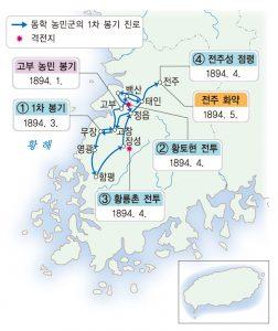 제1차 동학 농민 운동 전개도 (출처: 비상교육 한국사 교과서 p214. 2009 개정 교육과정)