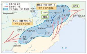 봉오동 전투와 청산리 대첩