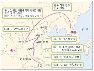 조선의용대의 활동 (출처: 비상교육 한국사 교과서 p318. 2009 개정 교육과정)